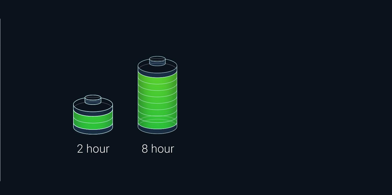 Beam Battery